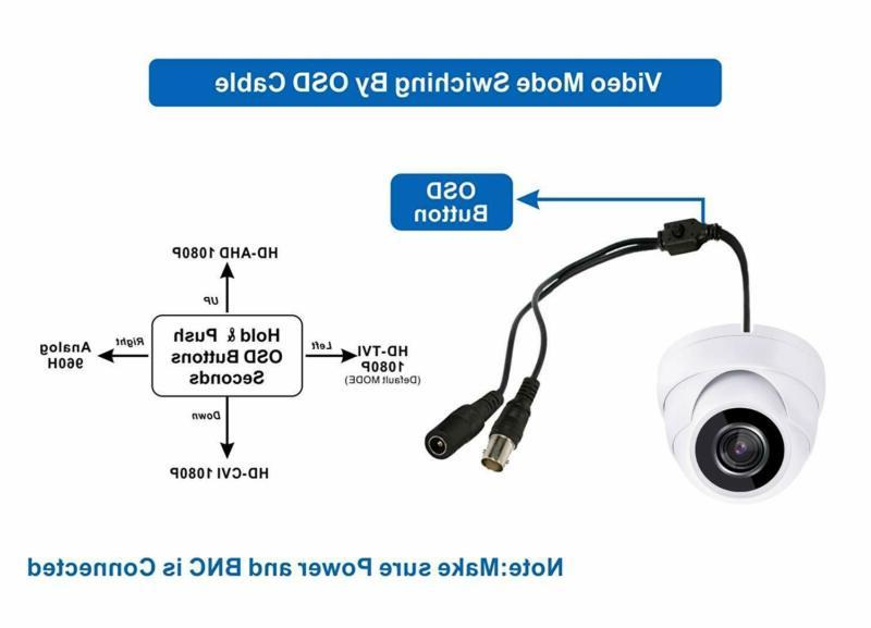 HDView 4-in-1 1080P 2.8mm Bl