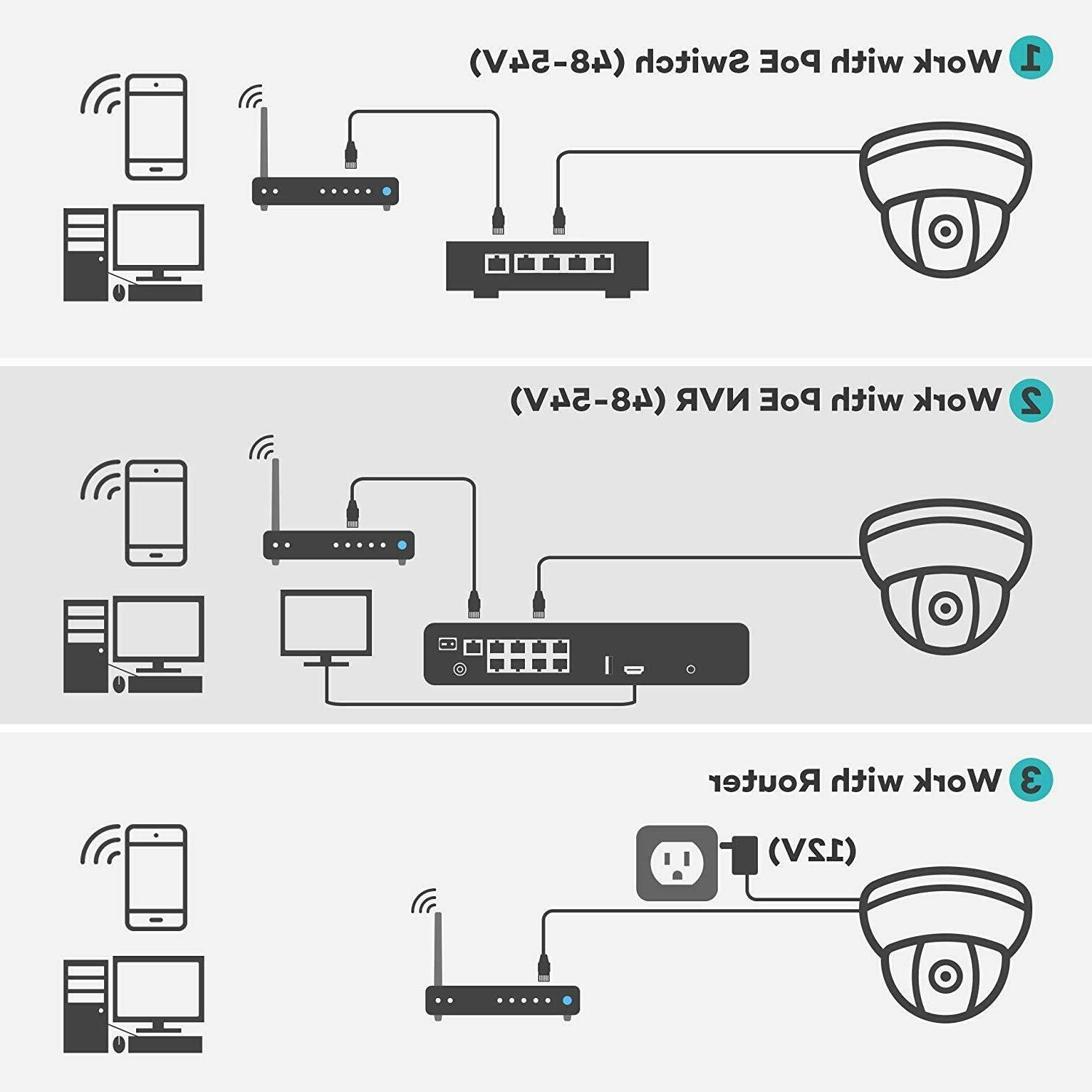 Hikvision 8MP PoE NVR, HD Security System
