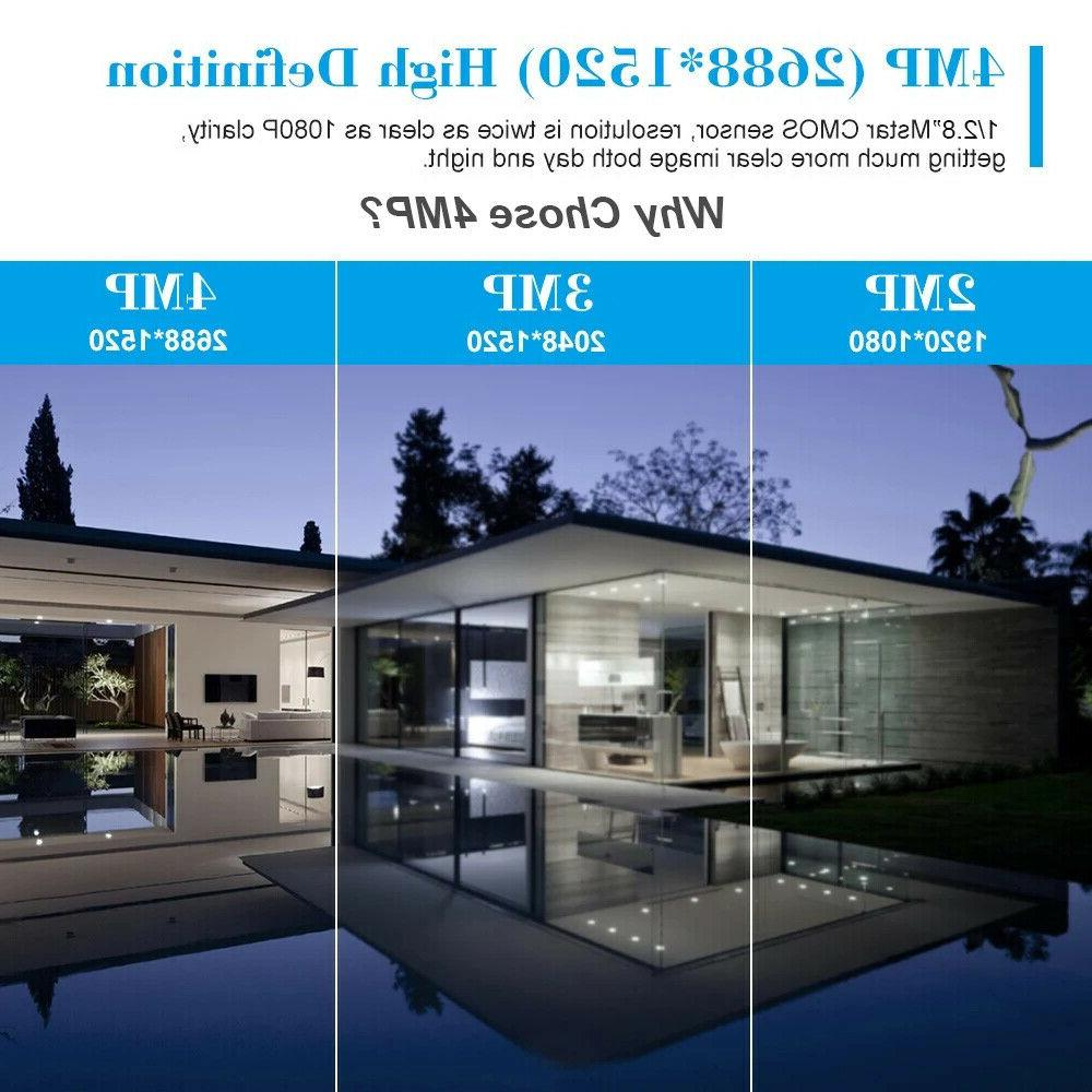 Dahua Built-in MIC 3.6mm Home System