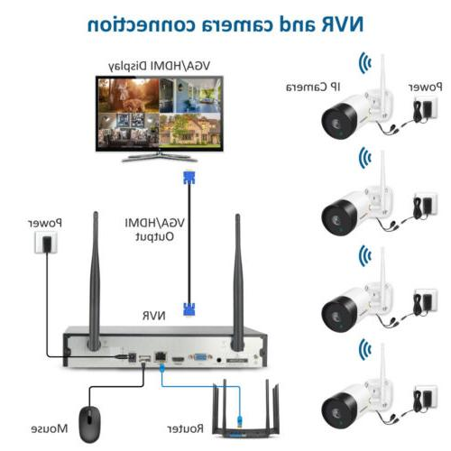 5MP Camera System NVR Wifi Vision Home